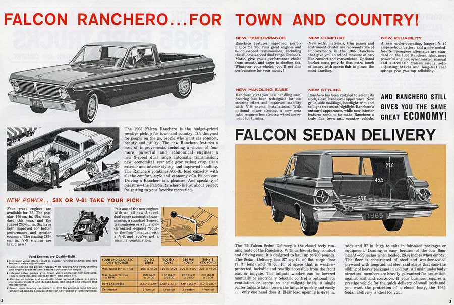 1965 Ford Ranchero Center-fold from Brochure at Old Car Brochures - click the pix to see it big!